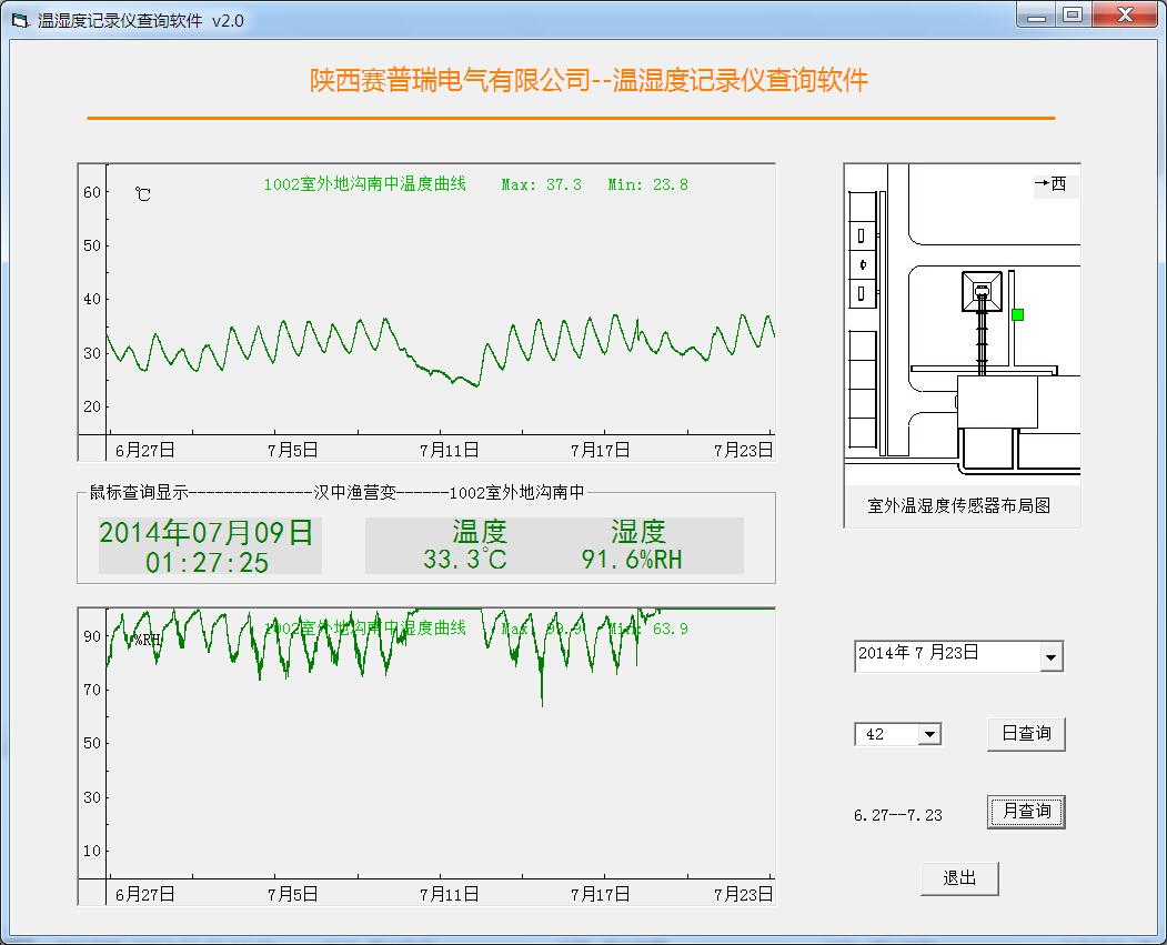 电气环境智能管控系统