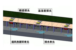 室外电缆地沟环境测控装置
